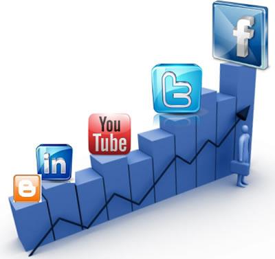 El uso correcto de las redes sociales en las empresas